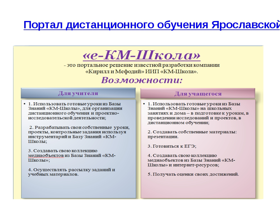 Портал дистанционного обучения Ярославской области «Знание».