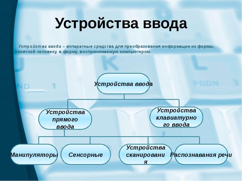 Устройства ввода Устройства ввода – аппаратные средства для преобразования ин...