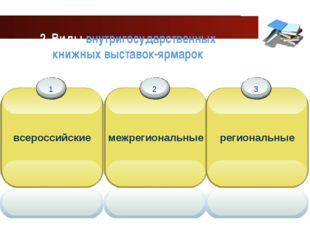 www.themegallery.com Company Logo 2. Виды внутригосударственных книжных выста