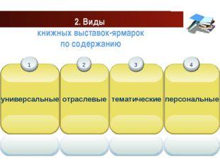 www.themegallery.com Company Logo 2. Виды книжных выставок-ярмарок по содержа