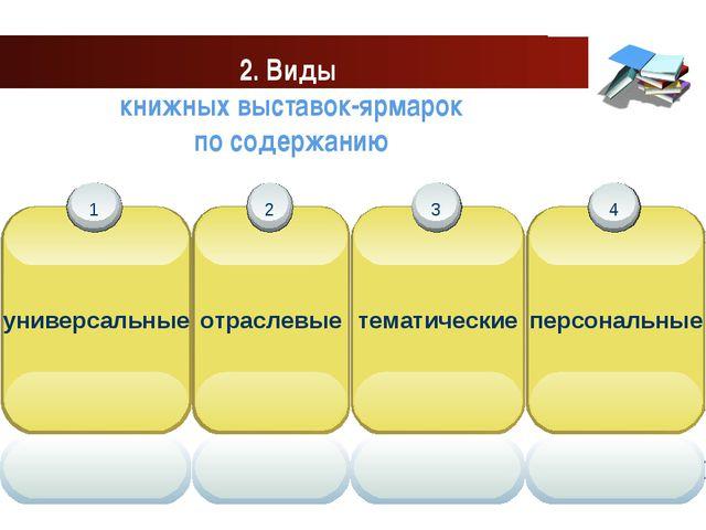 www.themegallery.com Company Logo 2. Виды книжных выставок-ярмарок по содержа...