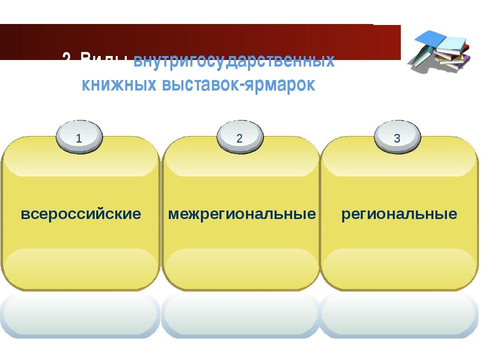 www.themegallery.com Company Logo 2. Виды внутригосударственных книжных выста...
