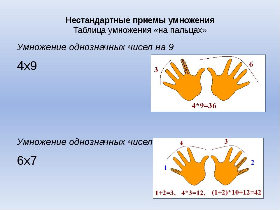 Нестандартные приемы умножения Таблица умножения «на пальцах» Умножение одноз...