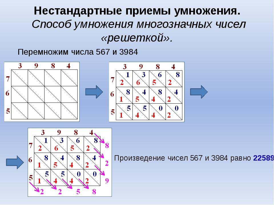 Нестандартные приемы умножения. Способ умножения многозначных чисел «решеткой...