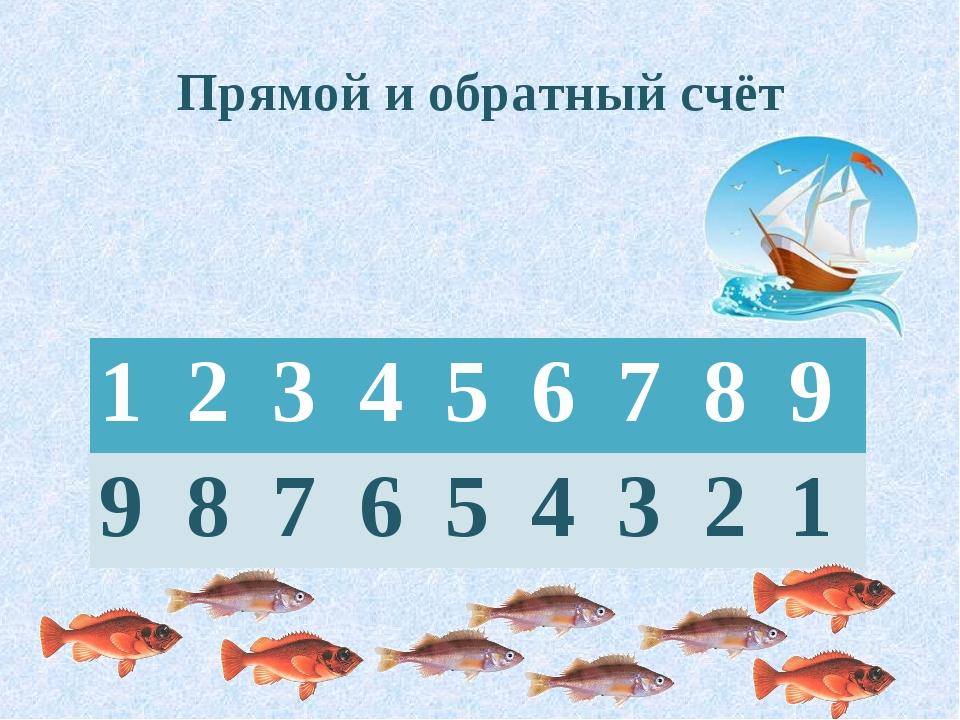 Прямой и обратный счёт 123456789 987654321