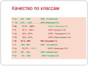 Качество по классам 4а – 53% /56% 100% Уклеина В.И. 4б- 41 % / 51% 100% Безру