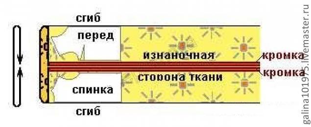http://cs3.livemaster.ru/zhurnalfoto/4/6/1/120719203202.jpg