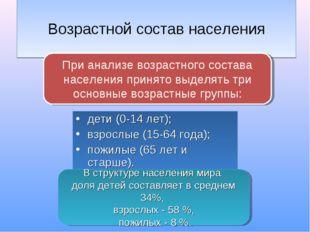 Возрастной состав населения дети (0-14 лет); взрослые (15-64 года); пожилые