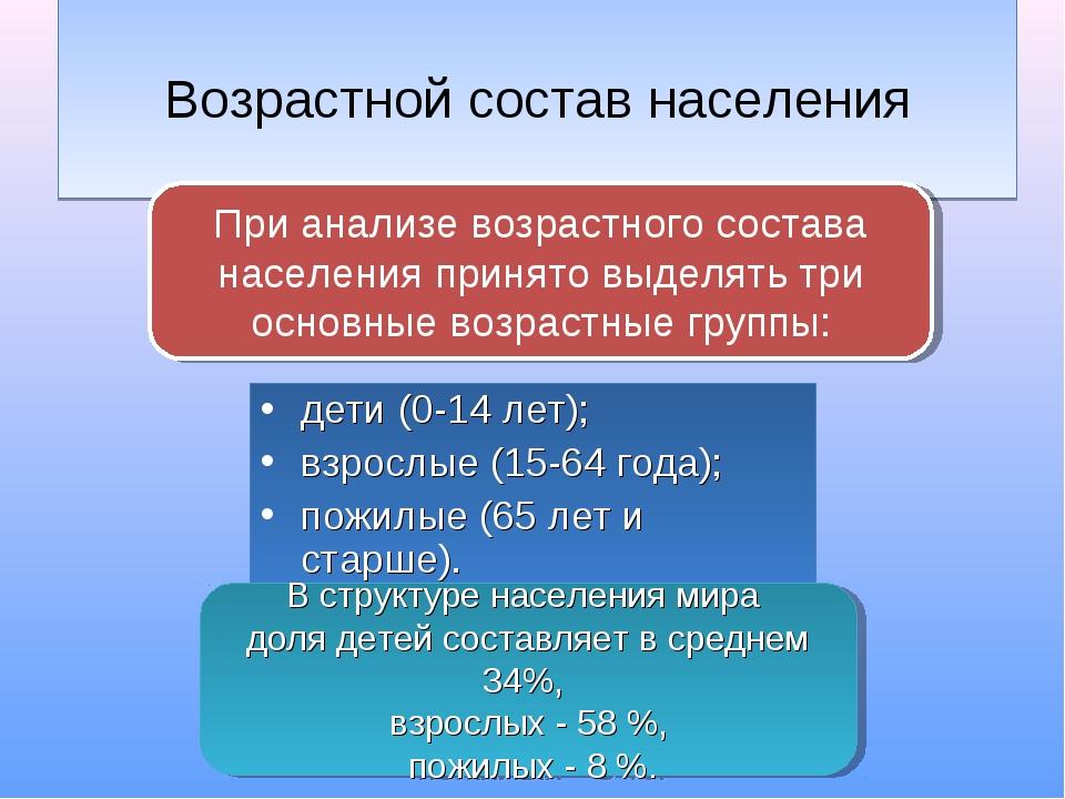 Возрастной состав населения дети (0-14 лет); взрослые (15-64 года); пожилые...