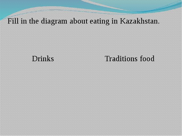 Fill in the diagram about eating in Kazakhstan. Drinks Traditions food