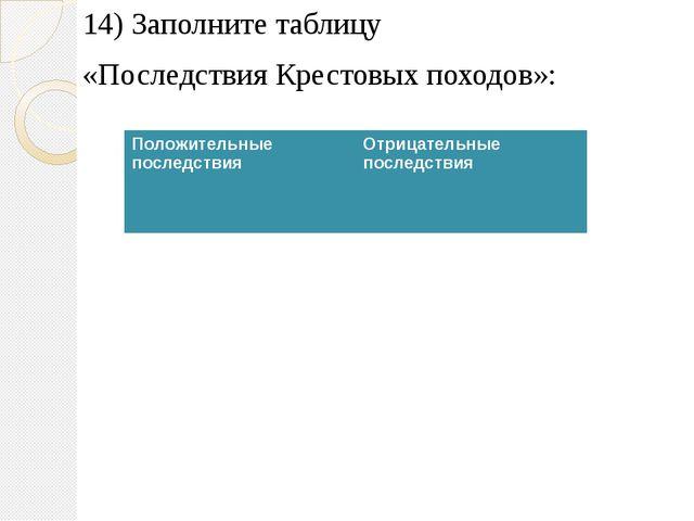 14) Заполните таблицу «Последствия Крестовых походов»: Положительные последст...