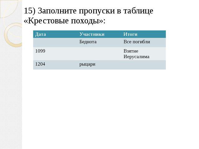 15) Заполните пропуски в таблице «Крестовые походы»: Дата Участники Итоги Бед...