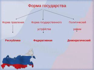 Форма государства Форма правления Форма государственного Политический устройс