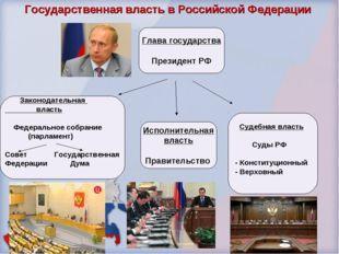 Законодательная власть Федеральное собрание (парламент) Совет Государственна