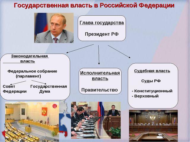 Законодательная власть Федеральное собрание (парламент) Совет Государственна...