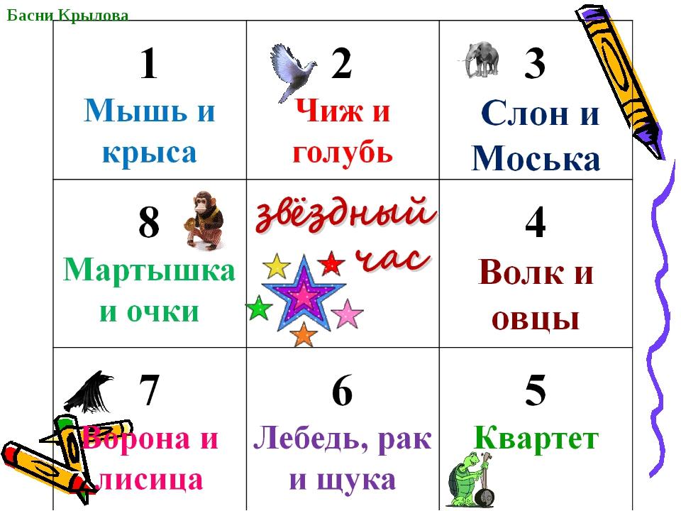 Басни Крылова
