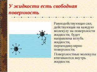 У жидкости есть свободная поверхность Равнодействующая сил, действующая на ка