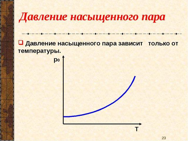 Давление насыщенного пара Давление насыщенного пара зависит только от темпера...