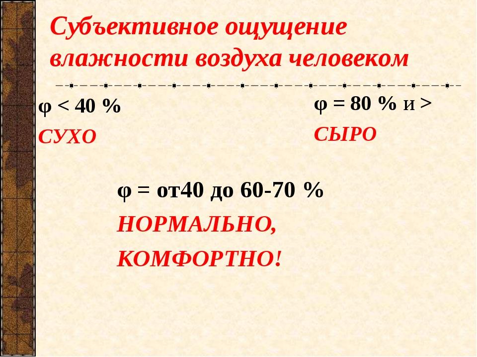 Субъективное ощущение влажности воздуха человеком φ < 40 % СУХО φ = 80 % и >...