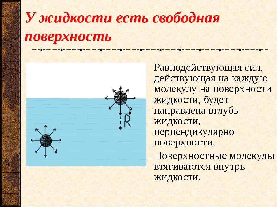 У жидкости есть свободная поверхность Равнодействующая сил, действующая на ка...