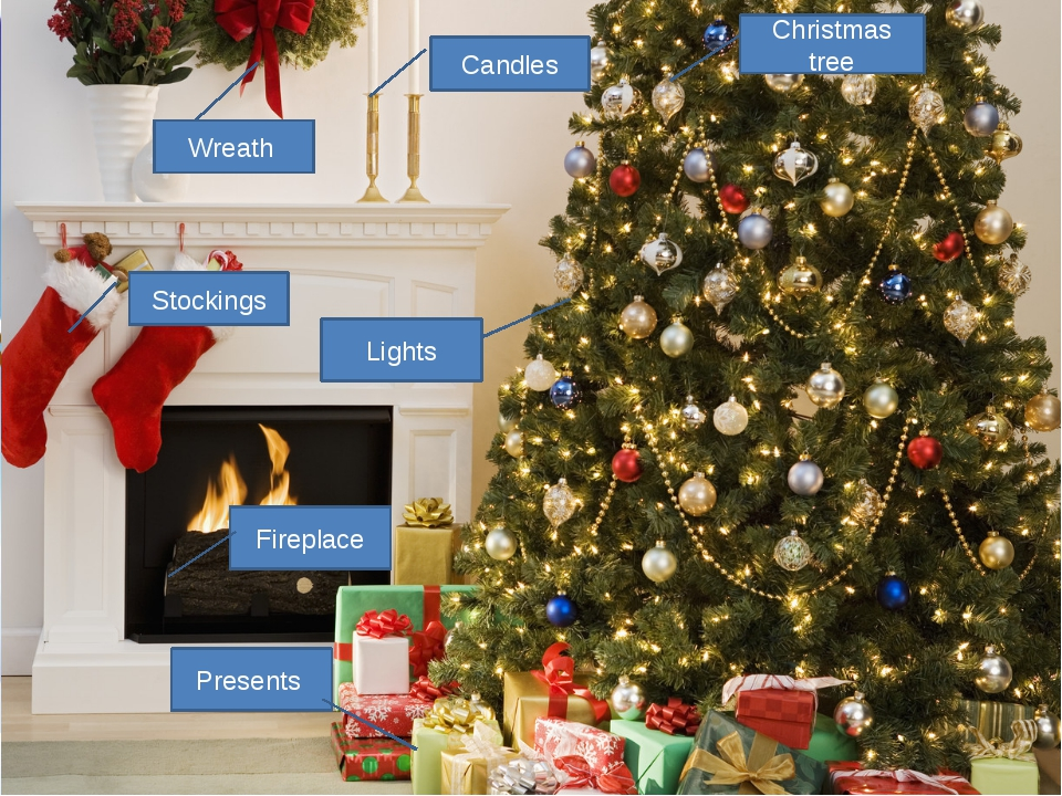 Stockings Candles Wreath Christmas tree Fireplace Presents Lights