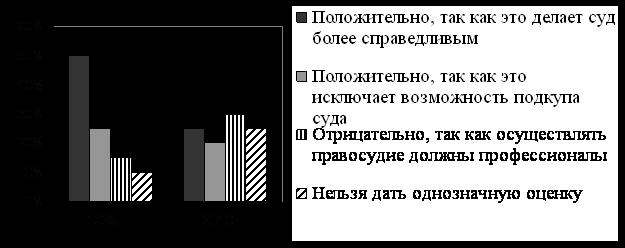 http://opengia.ru/resources/DAA091DAA767AB8643B3D3D59A9A492D-GIAOBSH2011HC-0121-86434B5164AF819E406284AE2927D9F3-1-1303135665/repr-0.png