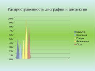 Распространенность дисграфии и дислексии