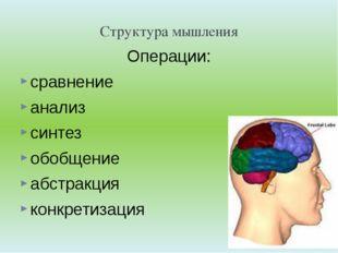 Структура мышления Операции: сравнение анализ синтез обобщение абстракция кон