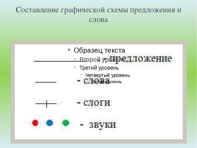 Составление графической схемы предложения и слова