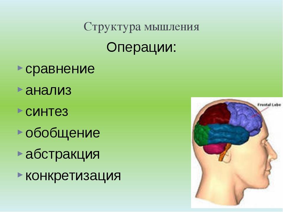 Структура мышления Операции: сравнение анализ синтез обобщение абстракция кон...