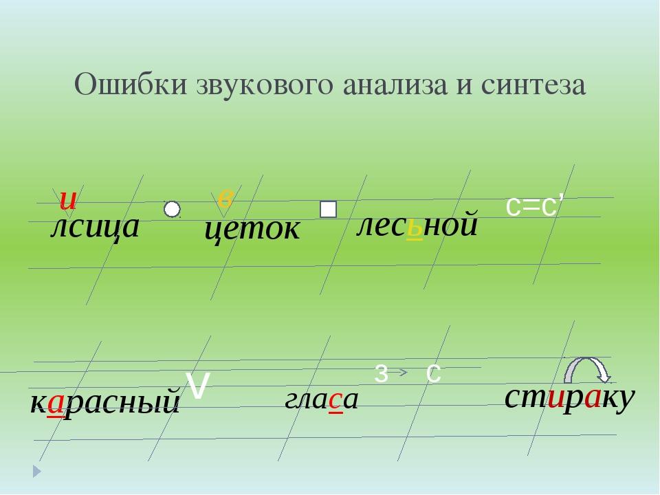 Ошибки звукового анализа и синтеза лсица и цеток в карасный лесьной стираку v...
