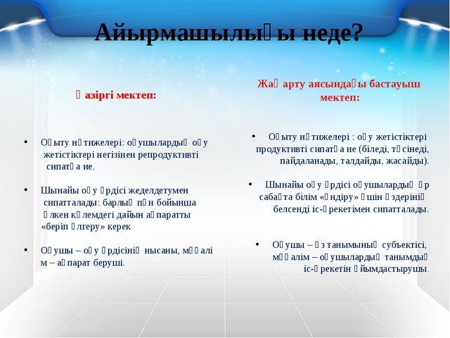 Функционалдық сауаттылықтың нақты қағидалары 1. Таңдау қабілеттілігі және әр...