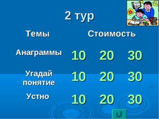 2 тур Темы Стоимость Анаграммы102030 Угадай понятие102030 Устно 102