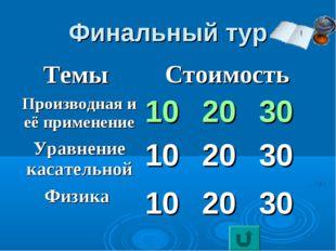 Финальный тур Темы Стоимость Производная и её применение102030 Уравнение