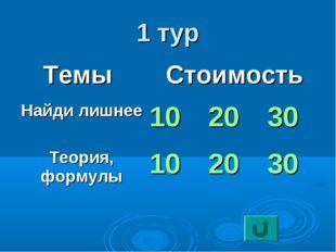 1 тур Темы Стоимость Найди лишнее102030 Теория, формулы102030