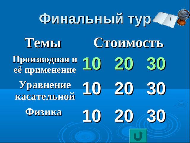 Финальный тур Темы Стоимость Производная и её применение102030 Уравнение...