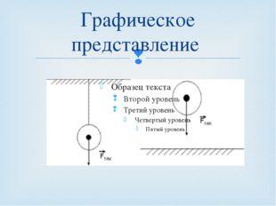 Графическое представление Кузнецова Т.В. Урок 19/11. Сила. Явление тяготения.