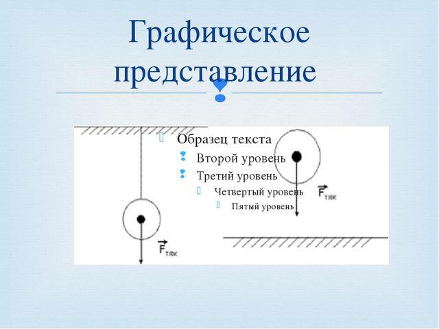 Графическое представление Кузнецова Т.В. Урок 19/11. Сила. Явление тяготения....