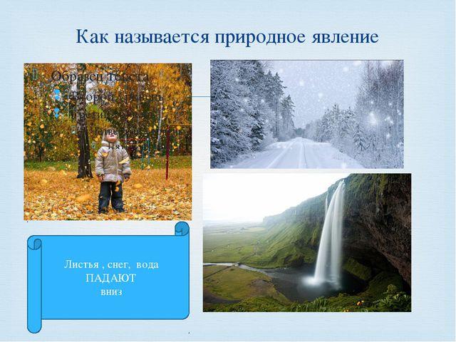 Как называется природное явление Листья , снег, вода ПАДАЮТ вниз Кузнецова Т....