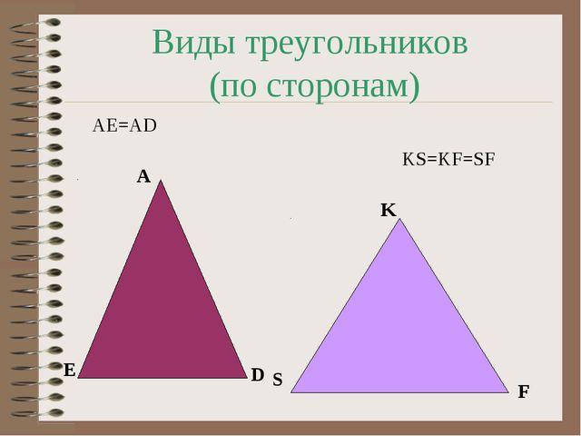 Виды треугольников (по сторонам) A D E K S F AE=AD KS=KF=SF