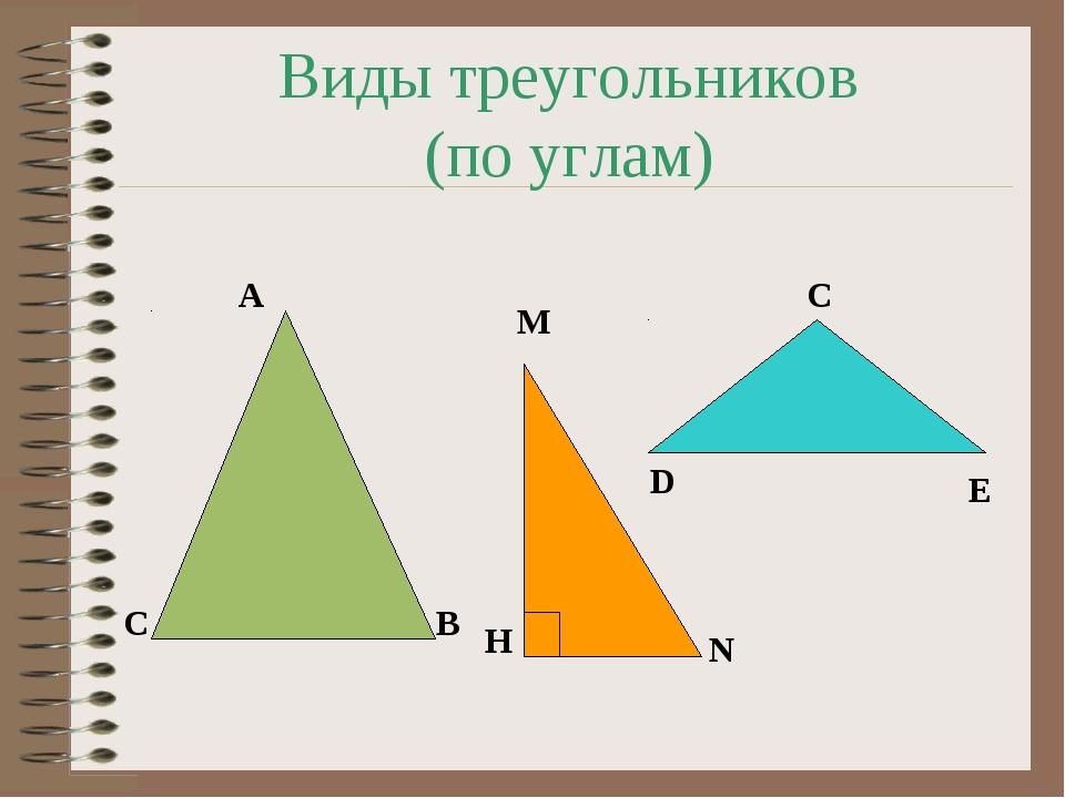 Виды треугольников (по углам) А В С M N H C D E