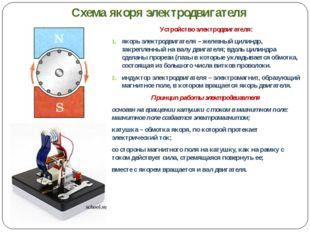 Схема якоря электродвигателя Устройство электродвигателя: якорь электродвигат