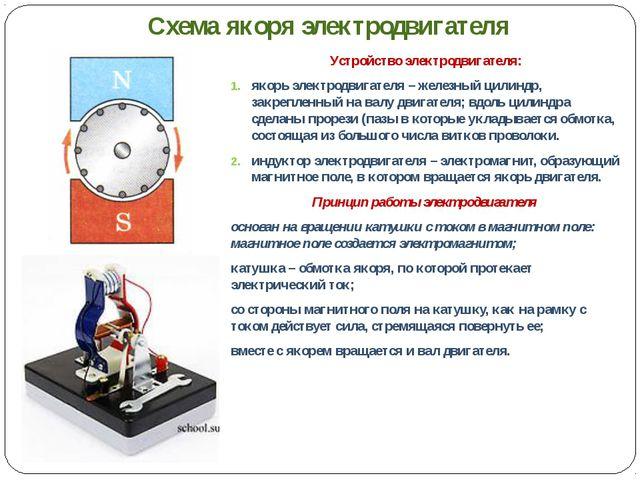 Схема якоря электродвигателя Устройство электродвигателя: якорь электродвигат...
