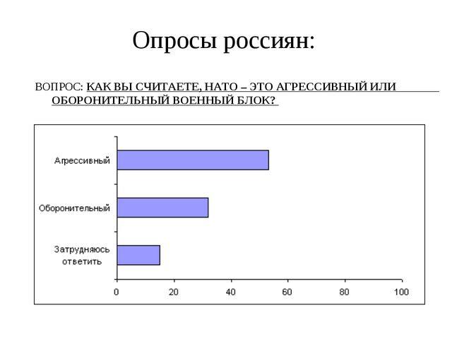 Опросы россиян: ВОПРОС: КАК ВЫ СЧИТАЕТЕ, НАТО – ЭТО АГРЕССИВНЫЙ ИЛИ ОБОРОНИТЕ...