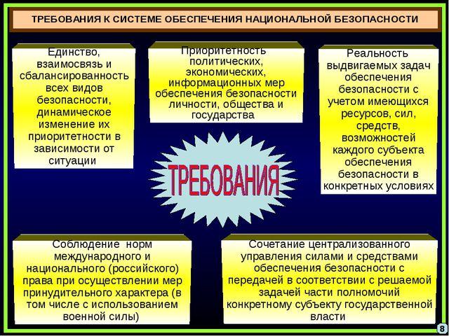 8 ТРЕБОВАНИЯ К СИСТЕМЕ ОБЕСПЕЧЕНИЯ НАЦИОНАЛЬНОЙ БЕЗОПАСНОСТИ Сочетание центра...