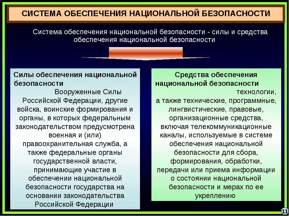 11 Система обеспечения национальной безопасности - силы и средства обеспечени...
