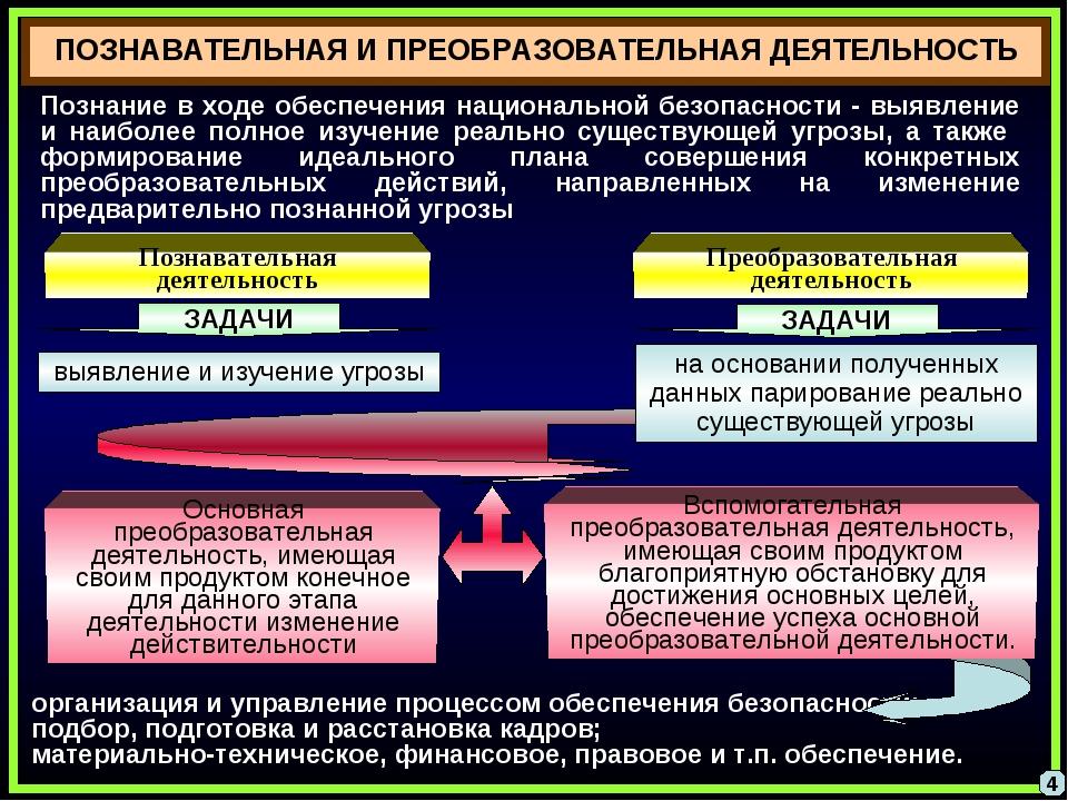 4 ПОЗНАВАТЕЛЬНАЯ И ПРЕОБРАЗОВАТЕЛЬНАЯ ДЕЯТЕЛЬНОСТЬ Познание в ходе обеспечени...