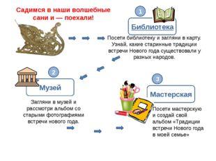 Татары Новый год праздновали шумно и пышно. Кыш-Бабай, и его внучка Кар-Казы