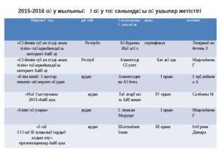 2015-2016 оқу жылының І оқу тоқсанындағы оқушылар жетістігі Шараныңаты деңгей