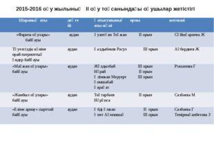 2015-2016 оқу жылының ІІ оқу тоқсанындағы оқушылар жетістігі Шараныңаты деңге